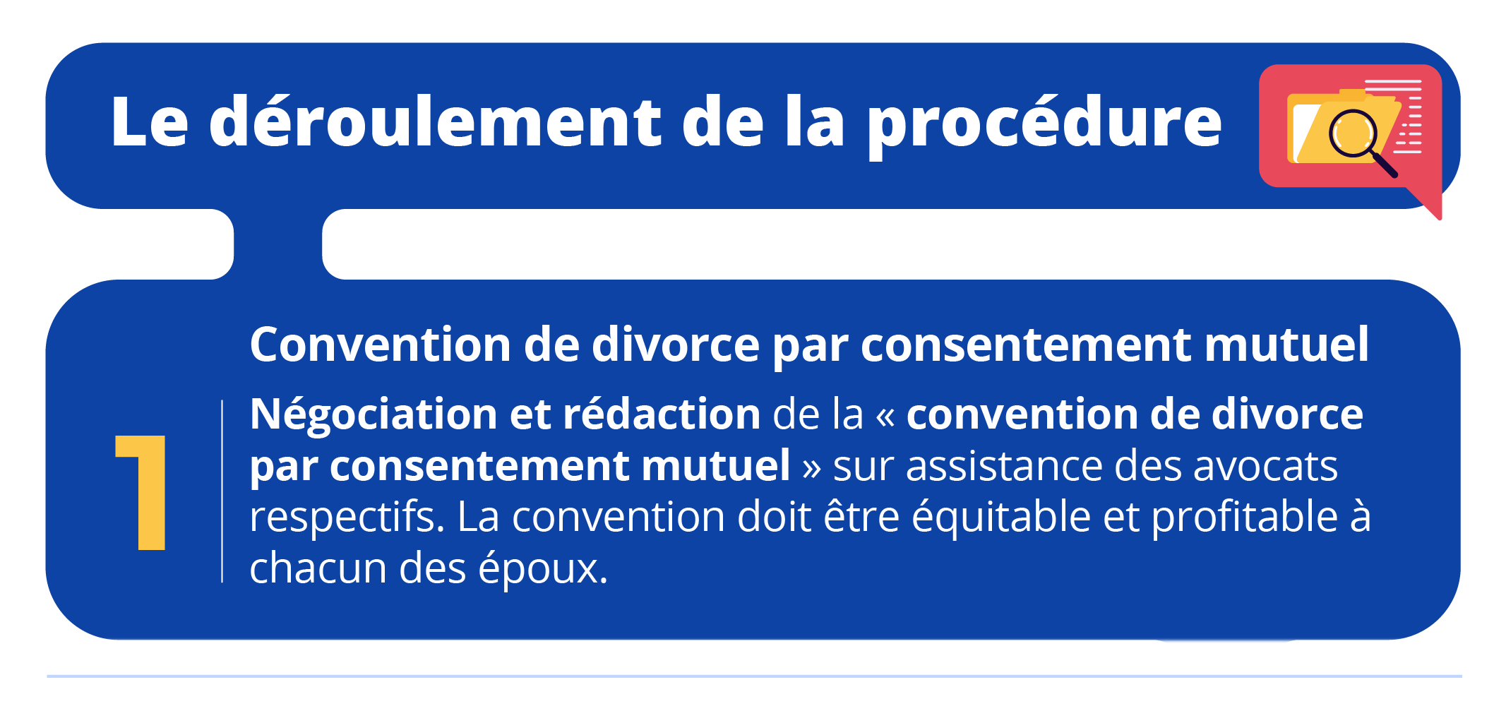 """Alt=""""Divorcer de manière rapide - procédure"""""""