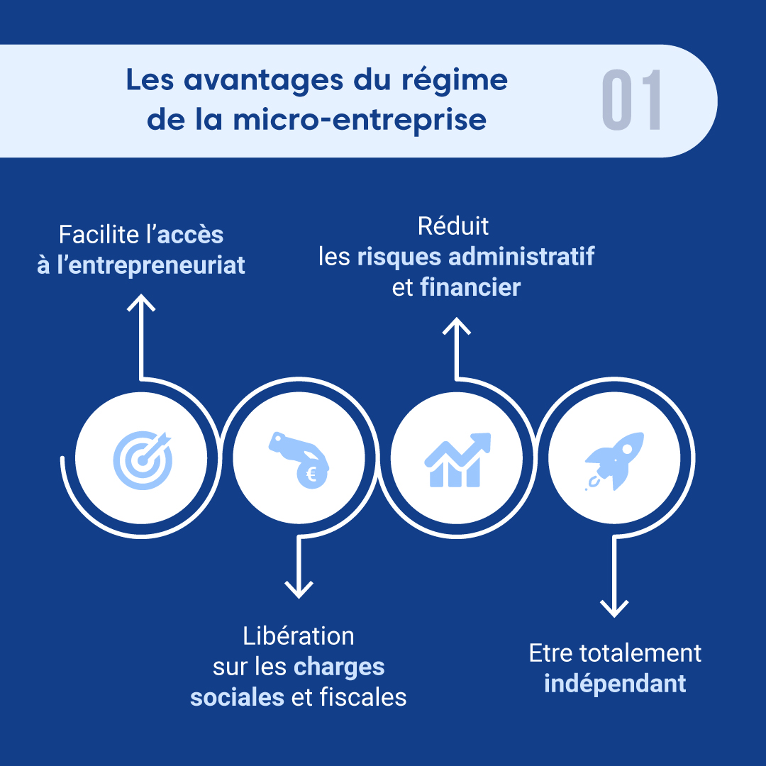 Le-secret-d'une-micro-entreprise_avantages